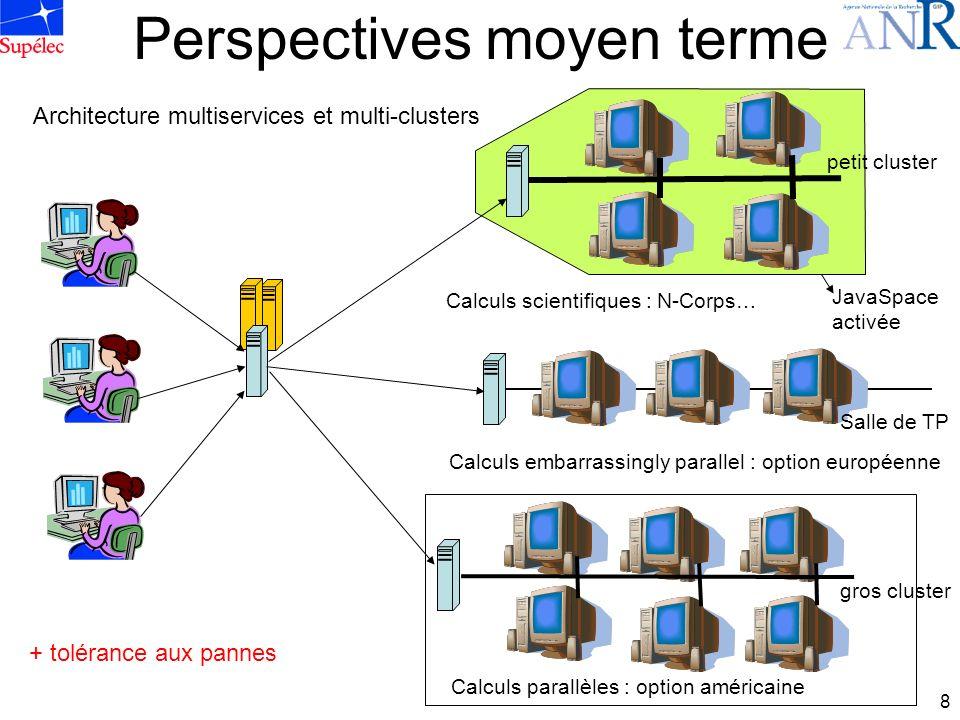 8 Perspectives moyen terme Architecture multiservices et multi-clusters JavaSpace activée Calculs scientifiques : N-Corps… Calculs embarrassingly parallel : option européenne + tolérance aux pannes petit cluster gros cluster Calculs parallèles : option américaine Salle de TP