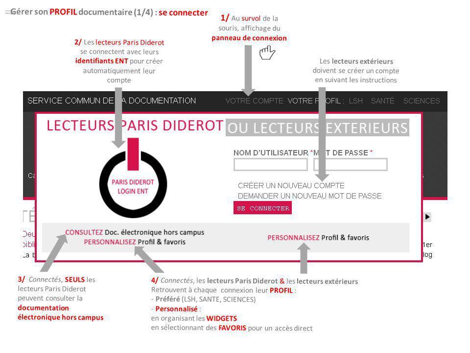 2/ Les lecteurs Paris Diderot se connectent avec leurs identifiants ENT pour créer automatiquement leur compte 3/ Connectés, SEULS les lecteurs Paris Diderot peuvent consulter la documentation électronique hors campus 4/ Connectés, les lecteurs Paris Diderot & les lecteurs extérieurs Retrouvent à chaque connexion leur PROFIL : - Préféré (LSH, SANTE, SCIENCES) - Personnalisé : en organisant les WIDGETS en sélectionnant des FAVORIS pour un accès direct Les lecteurs extérieurs doivent se créer un compte en suivant les instructions 1/ Au survol de la souris, affichage du panneau de connexion Gérer son PROFIL documentaire (1/4) : se connecter