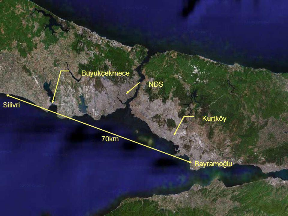 70km Kurtköy Büyükçekmece NDS Bayramoğlu Silivri