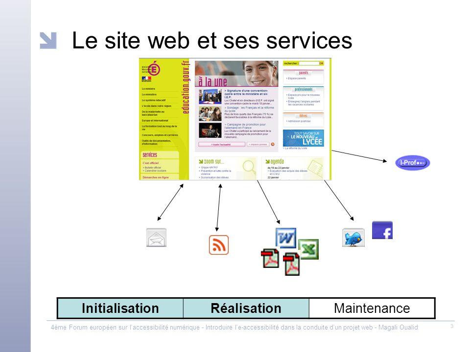 4ème Forum européen sur l'accessibilité numérique - Introduire l'e-accessibilité dans la conduite d'un projet web - Magali Oualid 3 Le site web et ses
