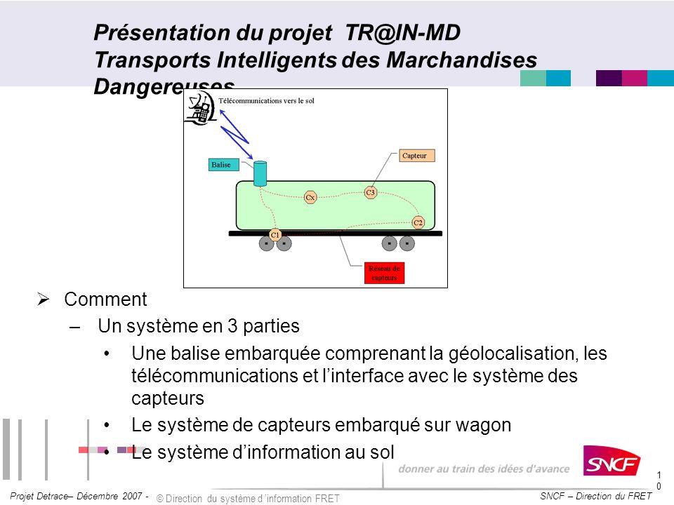 SNCF – Direction du FRET Projet Detrace– Décembre 2007 - © Direction du système d information FRET 10 Présentation du projet TR@IN-MD Transports Intel