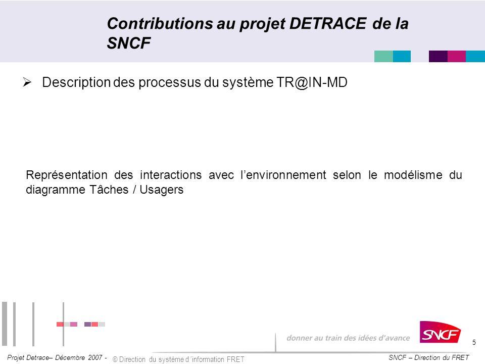 SNCF – Direction du FRET Projet Detrace– Décembre 2007 - © Direction du système d information FRET 5 Contributions au projet DETRACE de la SNCF Descri