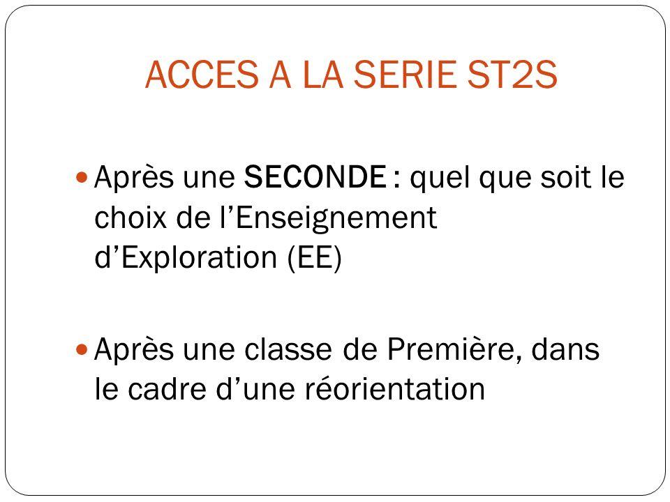 ACCES A LA SERIE ST2S Après une SECONDE : quel que soit le choix de lEnseignement dExploration (EE) Après une classe de Première, dans le cadre dune r