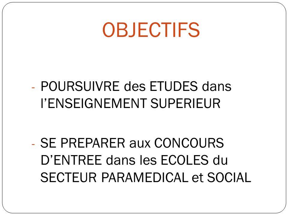 OBJECTIFS - POURSUIVRE des ETUDES dans lENSEIGNEMENT SUPERIEUR - SE PREPARER aux CONCOURS DENTREE dans les ECOLES du SECTEUR PARAMEDICAL et SOCIAL