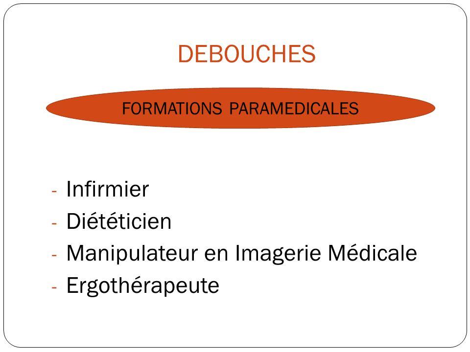 DEBOUCHES - Infirmier - Diététicien - Manipulateur en Imagerie Médicale - Ergothérapeute FORMATIONS PARAMEDICALES