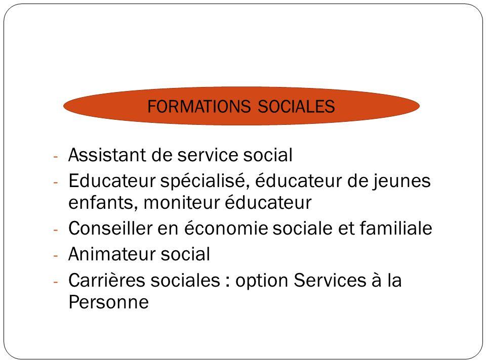 - Assistant de service social - Educateur spécialisé, éducateur de jeunes enfants, moniteur éducateur - Conseiller en économie sociale et familiale -