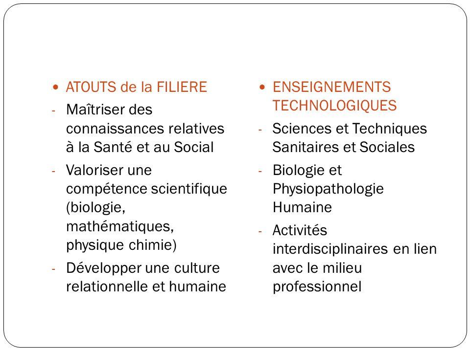 ATOUTS de la FILIERE - Maîtriser des connaissances relatives à la Santé et au Social - Valoriser une compétence scientifique (biologie, mathématiques,