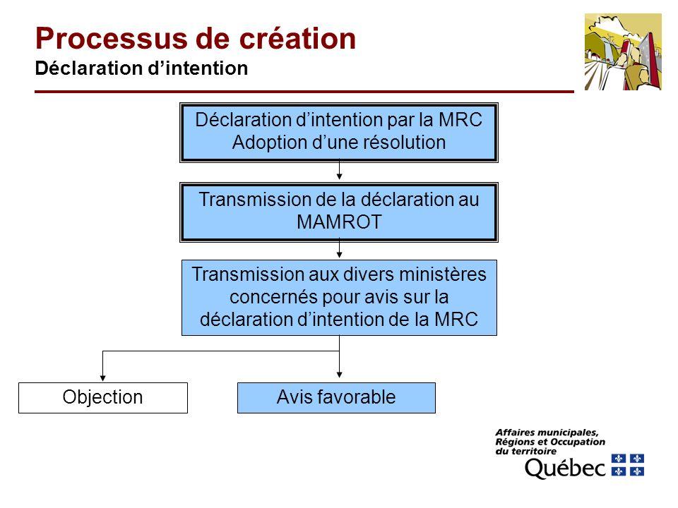Processus de création Déclaration dintention Déclaration dintention par la MRC Adoption dune résolution Transmission de la déclaration au MAMROT Transmission aux divers ministères concernés pour avis sur la déclaration dintention de la MRC Avis favorableObjection