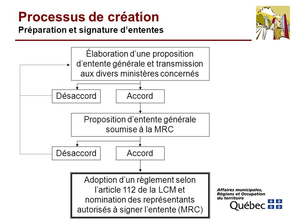 Modification du schéma daménagement (MRC) Signature de lentente générale (MRC et ministères concernés) Discussion sur les modalités de lentente (MRC et ministères concernés) Complément dun plan daménagement de gestion selon les modalités convenues (MRC)