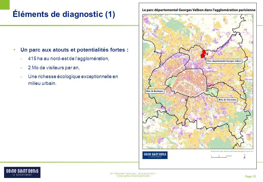 Page 12 3 ème Rencontres Techniques – 29 novembre 2011 – Conseil général de Seine-Saint-Denis Éléments de diagnostic (1) Un parc aux atouts et potenti