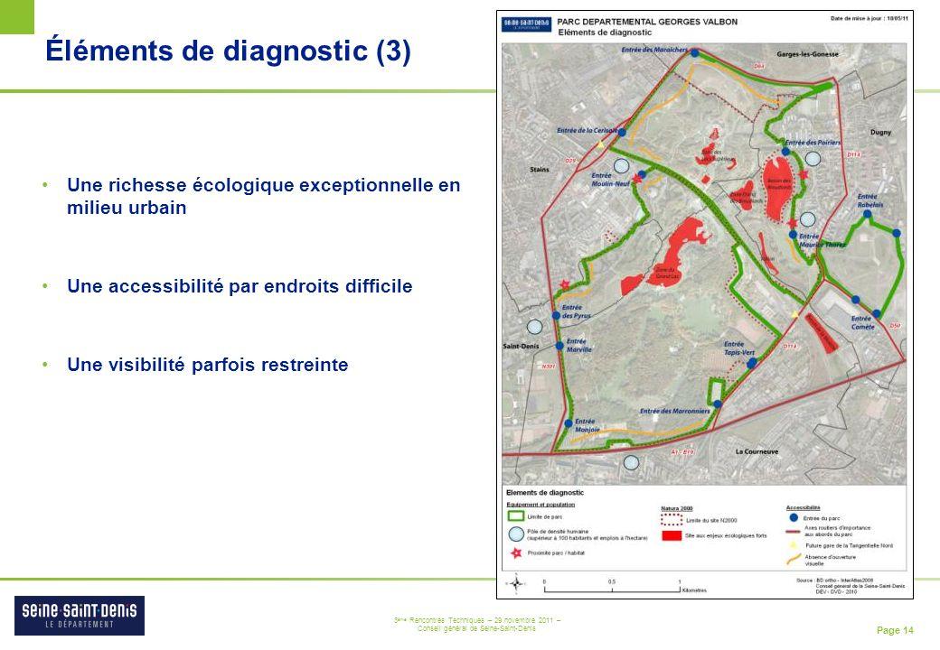 Page 14 3 ème Rencontres Techniques – 29 novembre 2011 – Conseil général de Seine-Saint-Denis Éléments de diagnostic (3) Une richesse écologique excep