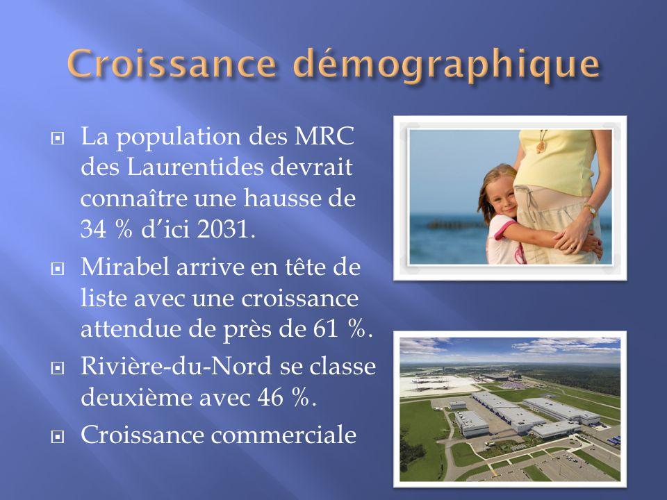 La population des MRC des Laurentides devrait connaître une hausse de 34 % dici 2031. Mirabel arrive en tête de liste avec une croissance attendue de