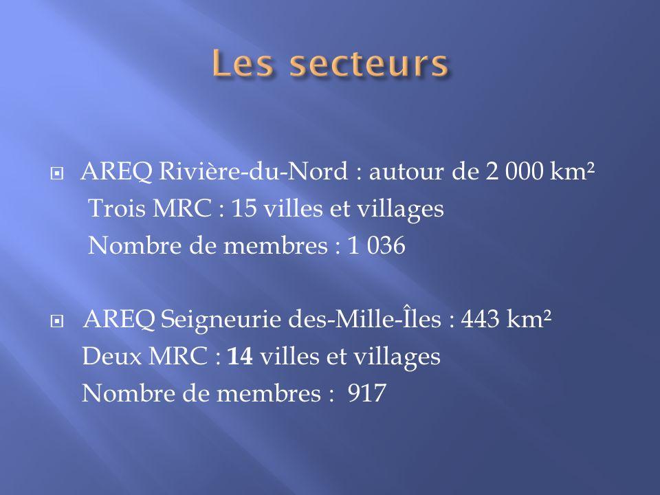 AREQ Rivière-du-Nord : autour de 2 000 km² Trois MRC : 15 villes et villages Nombre de membres : 1 036 AREQ Seigneurie des-Mille-Îles : 443 km² Deux M