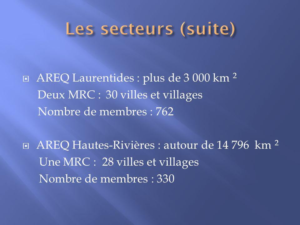 AREQ Laurentides : plus de 3 000 km 2 Deux MRC : 30 villes et villages Nombre de membres : 762 AREQ Hautes-Rivières : autour de 14 796 km 2 Une MRC :