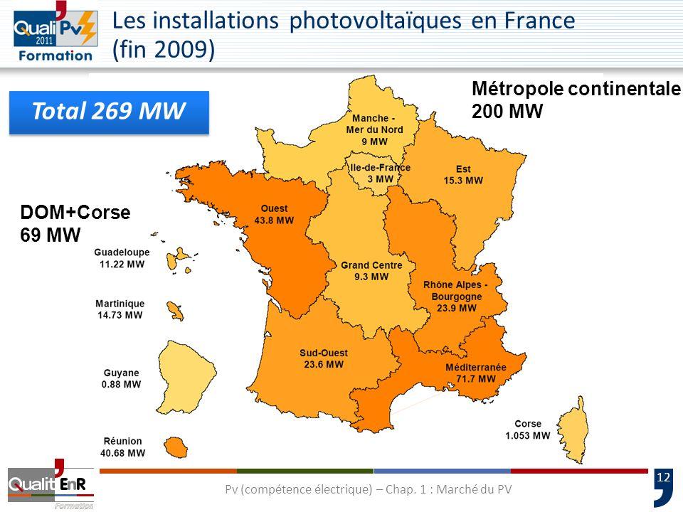 12 Les installations photovoltaïques en France (fin 2009) Métropole continentale 200 MW DOM+Corse 69 MW Total 269 MW Pv (compétence électrique) – Chap
