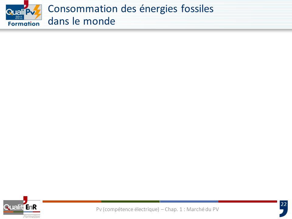22 Consommation des énergies fossiles dans le monde Pv (compétence électrique) – Chap. 1 : Marché du PV