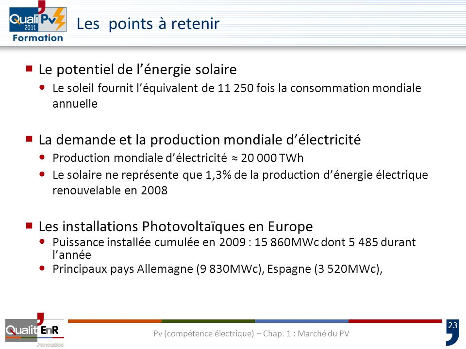 23 Les points à retenir Le potentiel de lénergie solaire Le soleil fournit léquivalent de 11 250 fois la consommation mondiale annuelle La demande et la production mondiale délectricité Production mondiale délectricité 20 000 TWh Le solaire ne représente que 1,3% de la production dénergie électrique renouvelable en 2008 Les installations Photovoltaïques en Europe Puissance installée cumulée en 2009 : 15 860MWc dont 5 485 durant lannée Principaux pays Allemagne (9 830MWc), Espagne (3 520MWc), Pv (compétence électrique) – Chap.