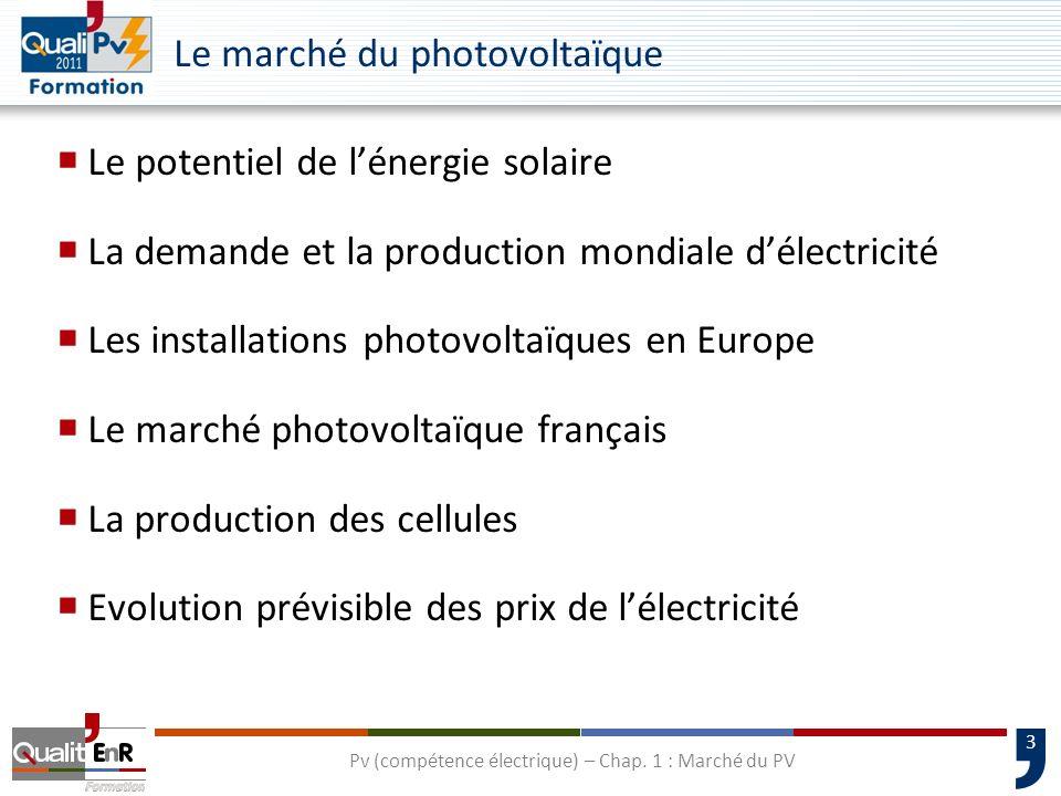 3 Le marché du photovoltaïque Le potentiel de lénergie solaire La demande et la production mondiale délectricité Les installations photovoltaïques en