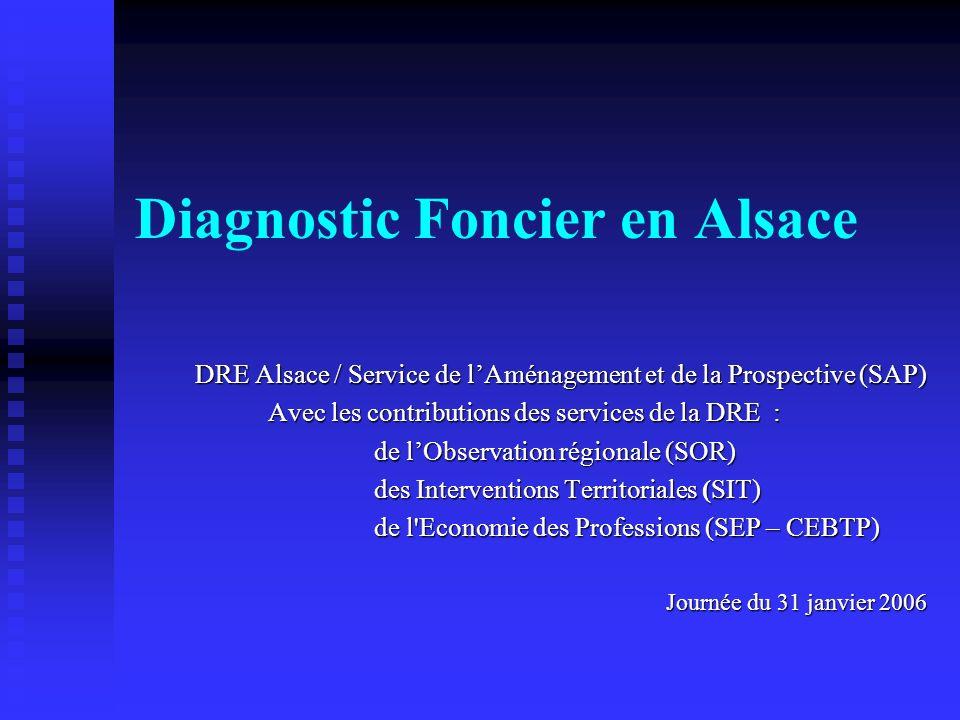 Diagnostic Foncier en Alsace DRE Alsace / Service de lAménagement et de la Prospective (SAP) Avec les contributions des services de la DRE : Avec les contributions des services de la DRE : de lObservation régionale (SOR) de lObservation régionale (SOR) des Interventions Territoriales (SIT) des Interventions Territoriales (SIT) de l Economie des Professions (SEP – CEBTP) de l Economie des Professions (SEP – CEBTP) Journée du 31 janvier 2006