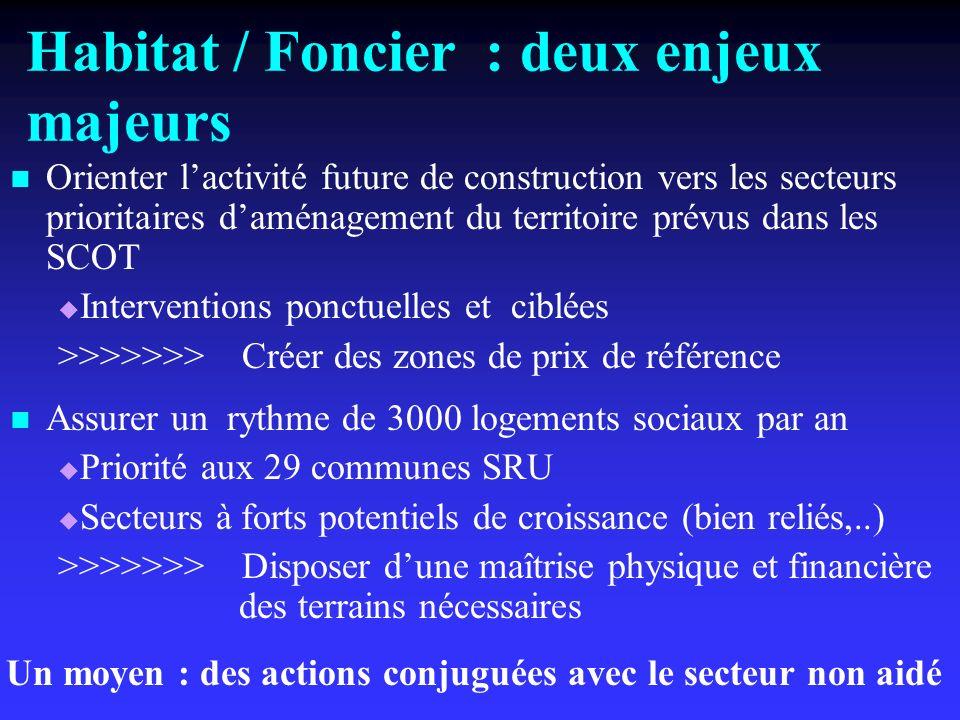 Orienter lactivité future de construction vers les secteurs prioritaires daménagement du territoire prévus dans les SCOT Interventions ponctuelles et
