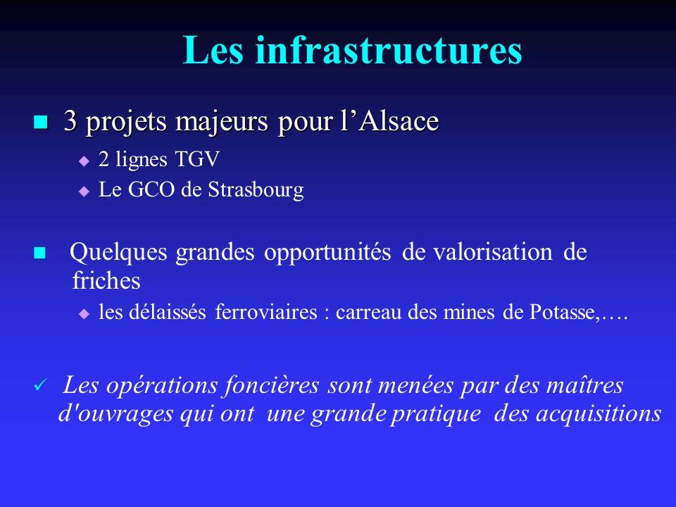 Les infrastructures 3 projets majeurs pour lAlsace 3 projets majeurs pour lAlsace 2 lignes TGV Le GCO de Strasbourg Quelques grandes opportunités de v