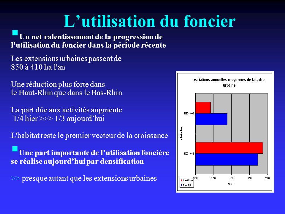 Les infrastructures 3 projets majeurs pour lAlsace 3 projets majeurs pour lAlsace 2 lignes TGV Le GCO de Strasbourg Quelques grandes opportunités de valorisation de friches les délaissés ferroviaires : carreau des mines de Potasse,….