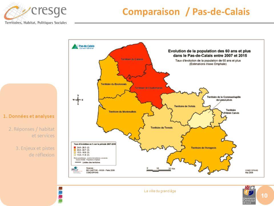 La ville du grand âge Comparaison / Pas-de-Calais 10 1. Données et analyses 2. Réponses / habitat et services 3. Enjeux et pistes de réflexion