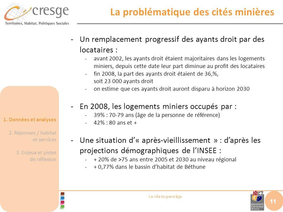 La ville du grand âge La problématique des cités minières 11 -Un remplacement progressif des ayants droit par des locataires : -avant 2002, les ayants