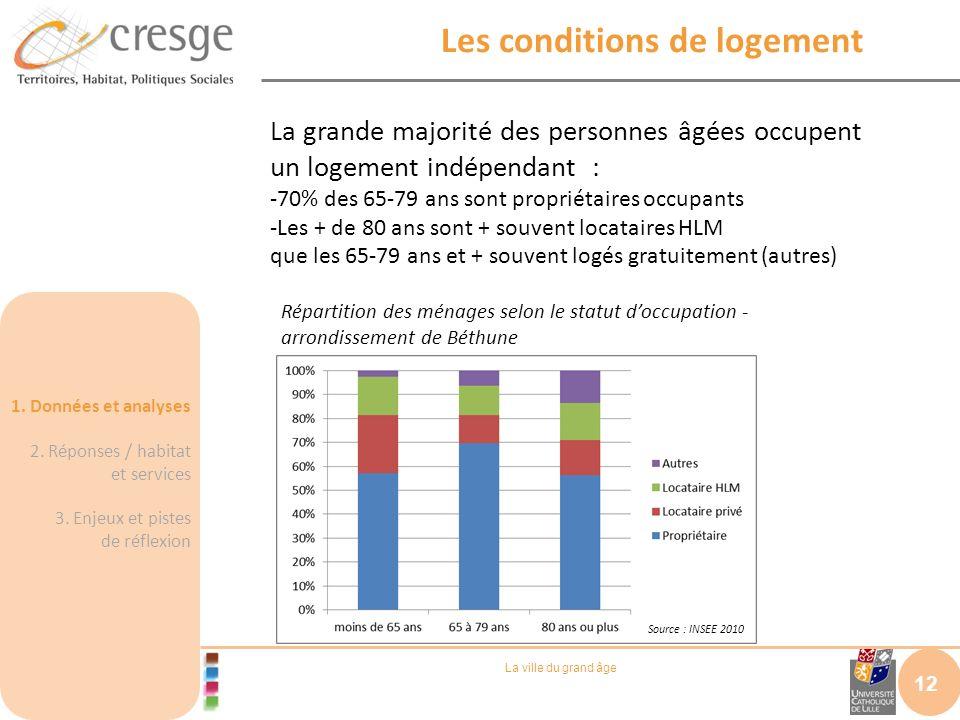La ville du grand âge Les conditions de logement 12 Source : INSEE 2010 La grande majorité des personnes âgées occupent un logement indépendant : -70%