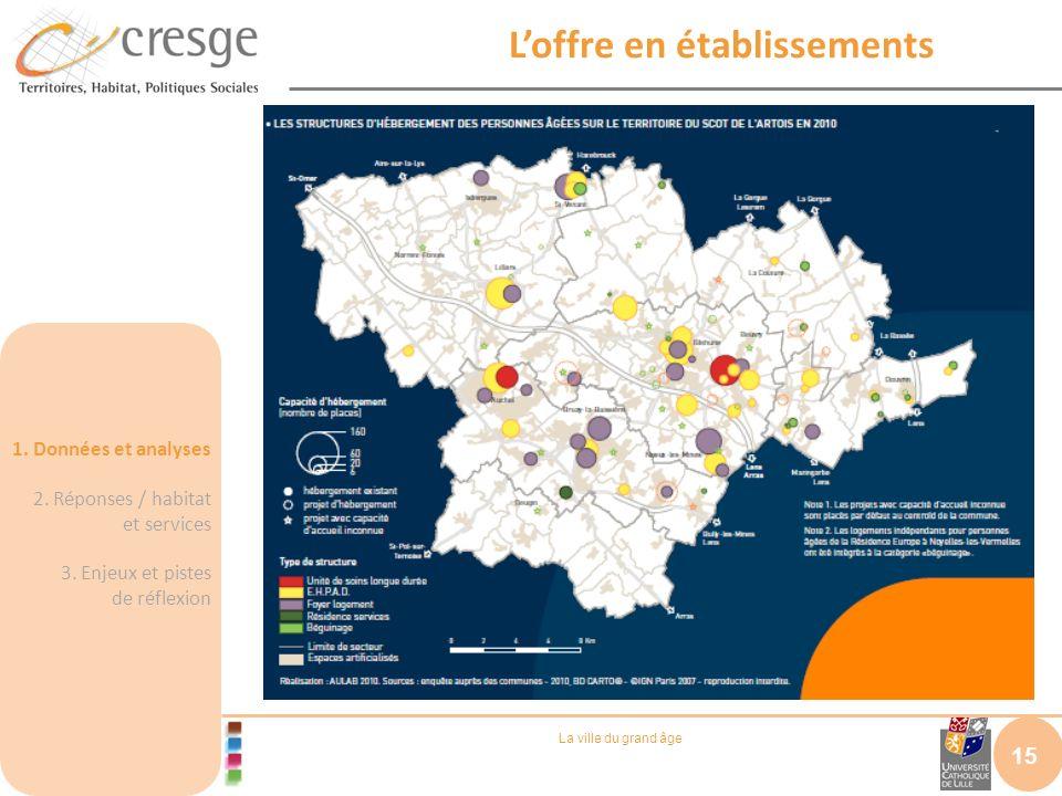 La ville du grand âge Loffre en établissements 15 1. Données et analyses 2. Réponses / habitat et services 3. Enjeux et pistes de réflexion
