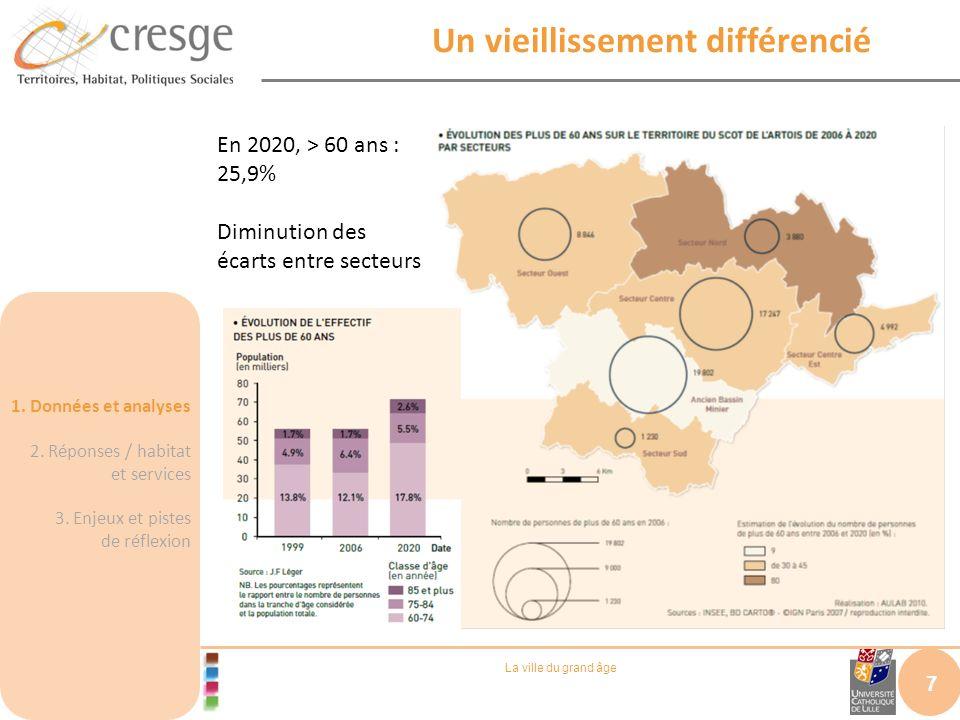 La ville du grand âge Un vieillissement différencié 7 En 2020, > 60 ans : 25,9% Diminution des écarts entre secteurs 1. Données et analyses 2. Réponse
