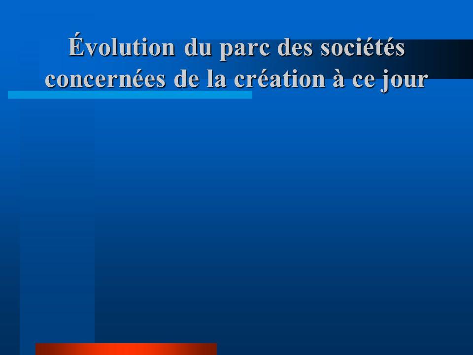 En Avril 2003 un nouveau partenaire adhère à lassociation. Structure en 2003 A.L.S SIMARSMHLMFSLSEMAFF
