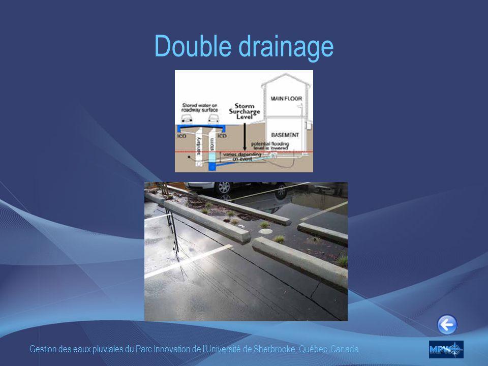 Gestion des eaux pluviales du Parc Innovation de lUniversité de Sherbrooke, Québec, Canada Double drainage