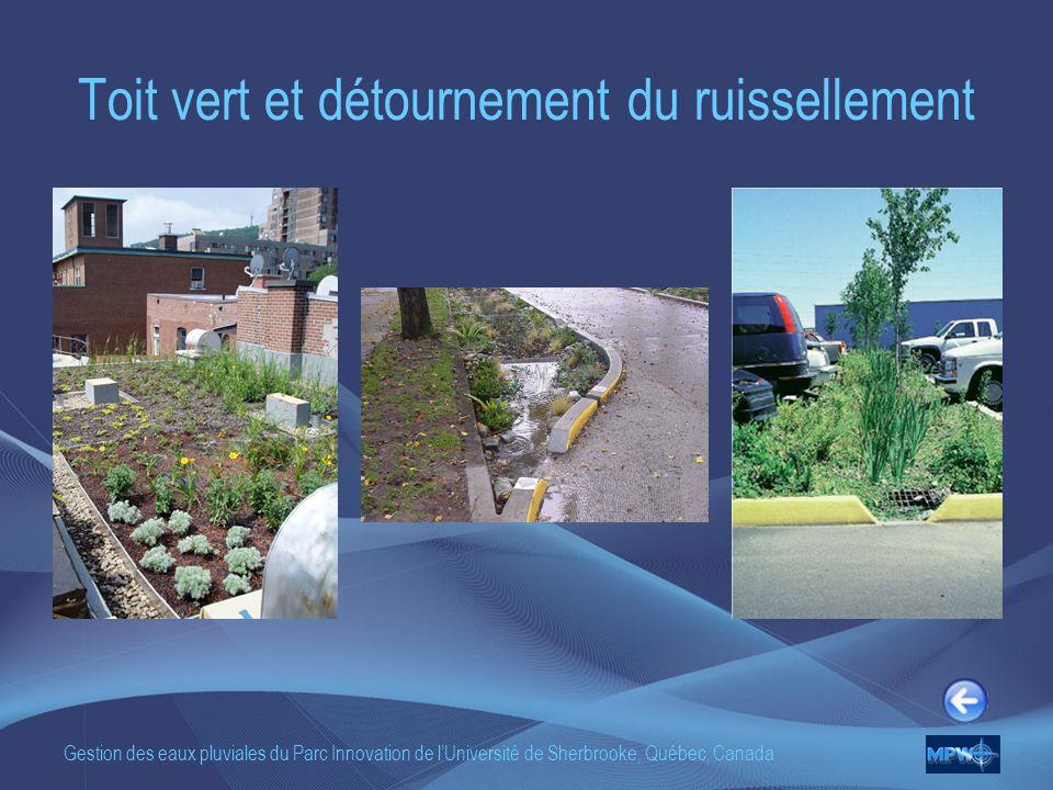 Gestion des eaux pluviales du Parc Innovation de lUniversité de Sherbrooke, Québec, Canada Toit vert et détournement du ruissellement
