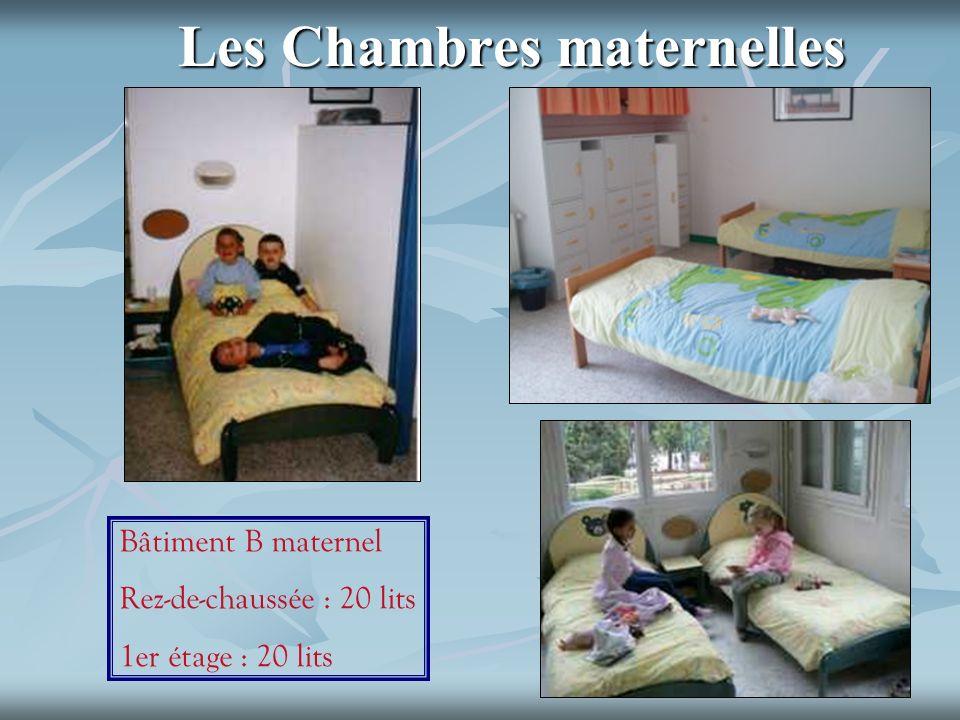 Les Chambres maternelles Bâtiment B maternel Rez-de-chaussée : 20 lits 1er étage : 20 lits