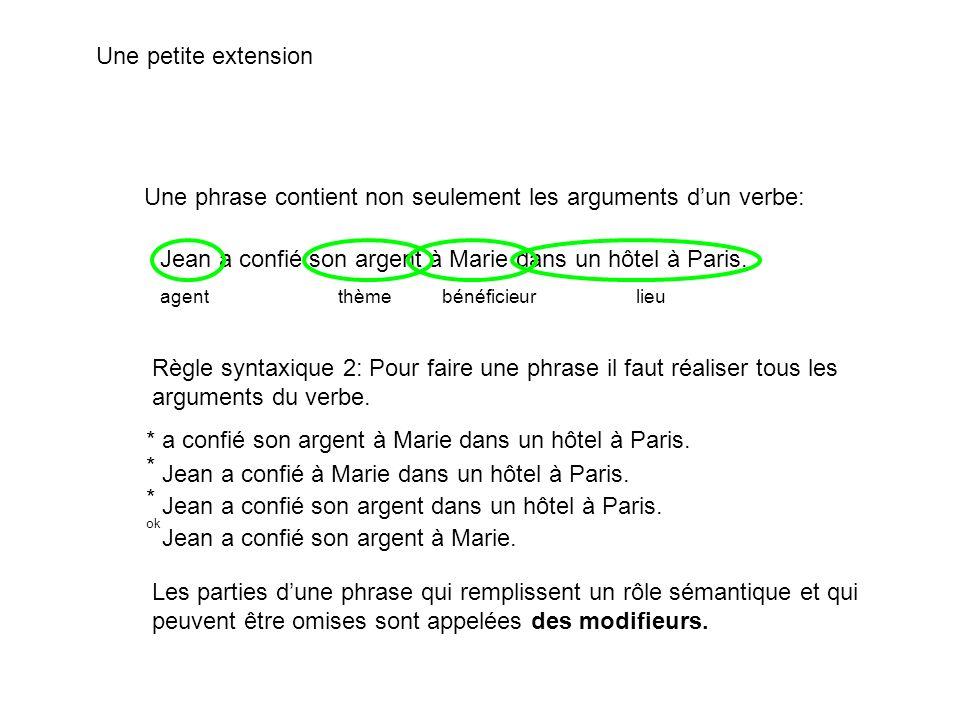 Une petite extension Une phrase contient non seulement les arguments dun verbe: Jean a confié son argent à Marie dans un hôtel à Paris. Les parties du