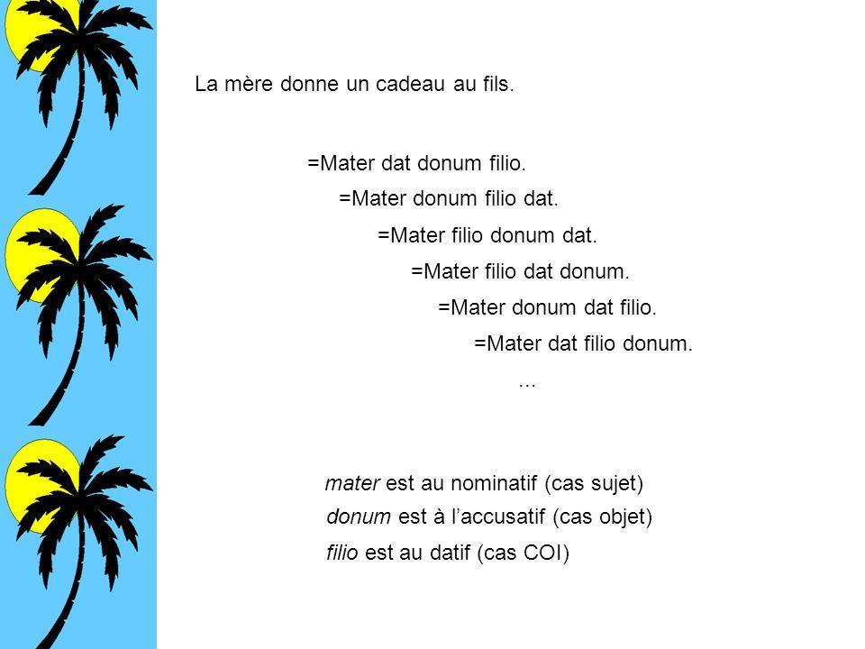 La mère donne un cadeau au fils. =Mater dat donum filio. =Mater donum filio dat. =Mater filio donum dat. =Mater donum dat filio. =Mater dat filio donu
