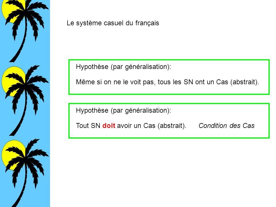 Le système casuel du français Hypothèse (par généralisation): Même si on ne le voit pas, tous les SN ont un Cas (abstrait). Hypothèse (par généralisat