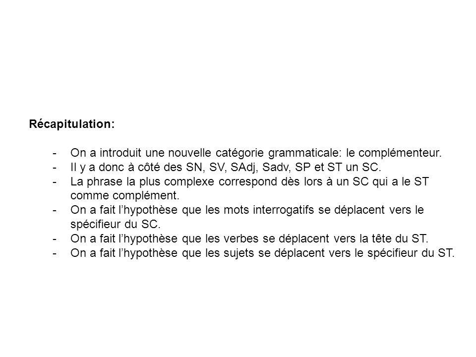 Récapitulation: -On a introduit une nouvelle catégorie grammaticale: le complémenteur. -Il y a donc à côté des SN, SV, SAdj, Sadv, SP et ST un SC. -La