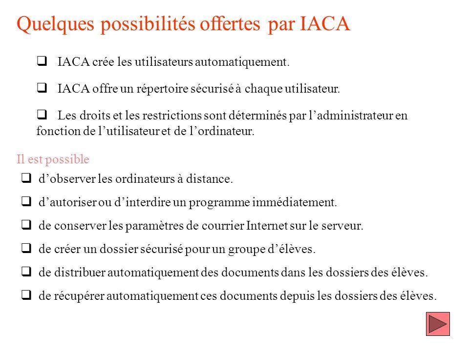 Quelques possibilités offertes par IACA IACA crée les utilisateurs automatiquement. IACA offre un répertoire sécurisé à chaque utilisateur. Les droits