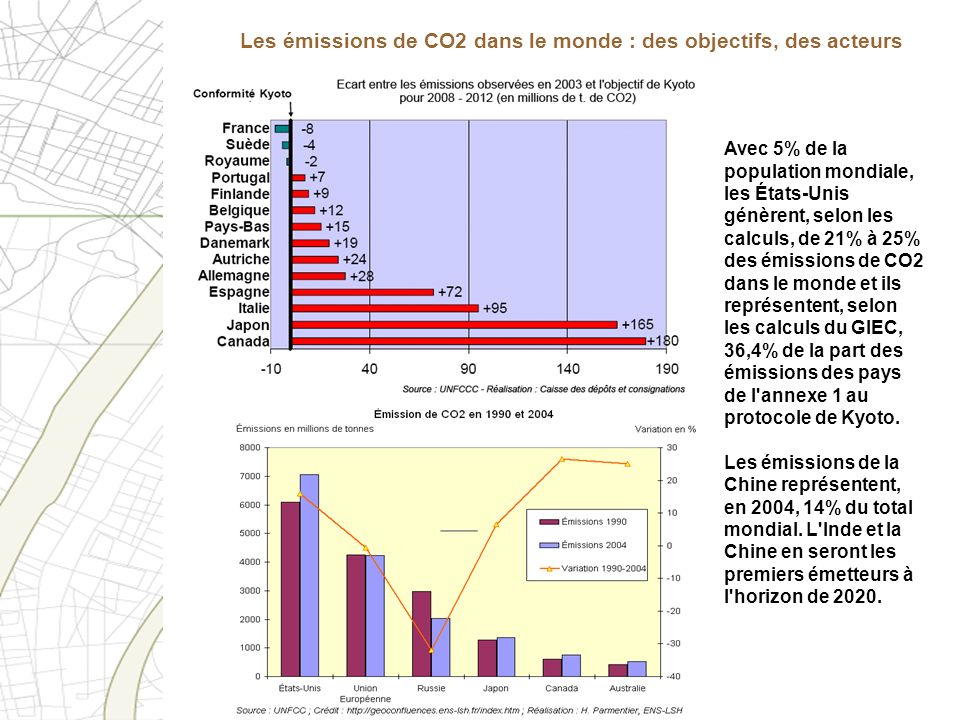 Une analyse thématique au format flash (cartes choroplètes et figurés proportionnels) : à l échelle mondiale, les productions et les consommations énergétiques, les émissions de CO2, et à l échelle européenne seulement, efficacité, intensité et dépendance énergétiques, place des énergies renouvelables.