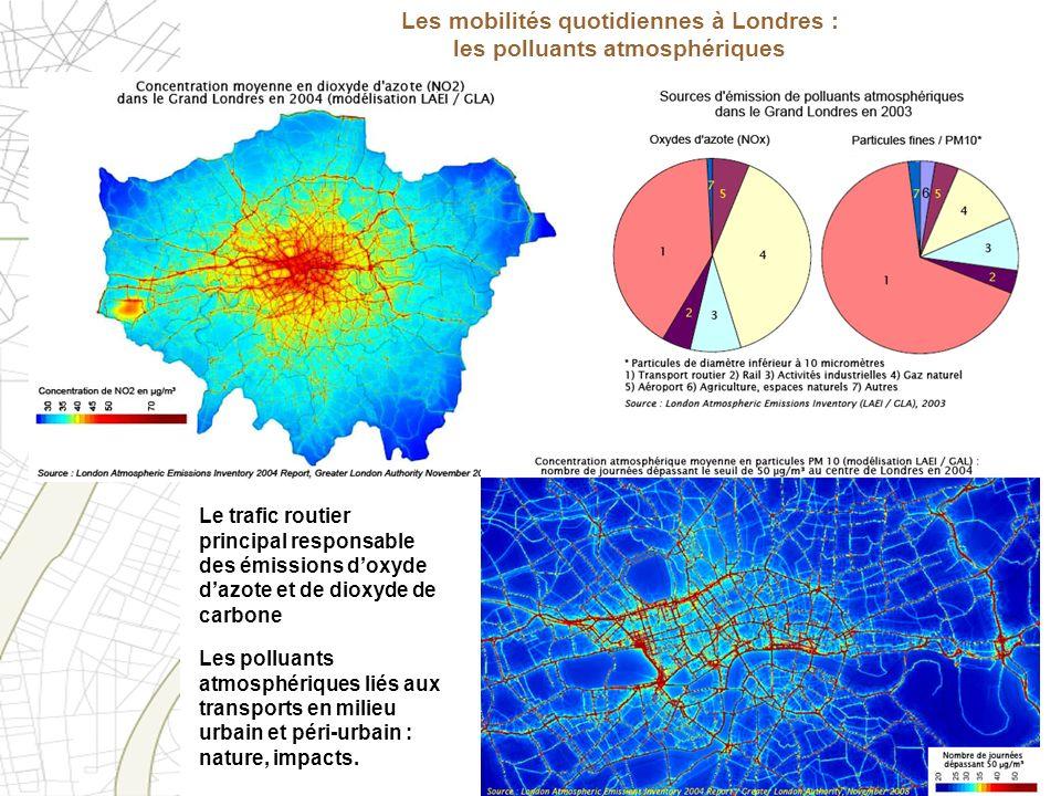 Les mobilités quotidiennes à Londres : les polluants atmosphériques Le trafic routier principal responsable des émissions doxyde dazote et de dioxyde