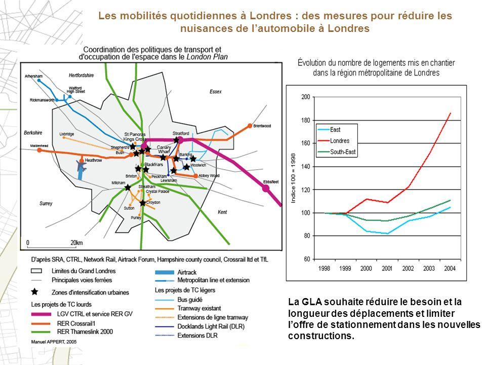 La GLA souhaite réduire le besoin et la longueur des déplacements et limiter loffre de stationnement dans les nouvelles constructions. Les mobilités q