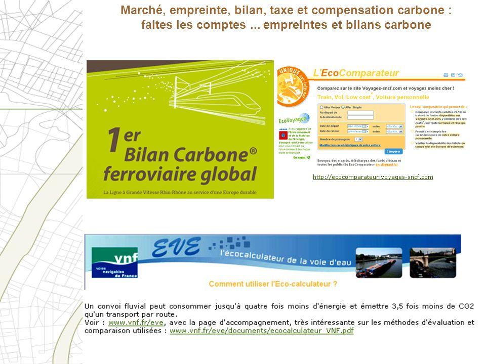 Marché, empreinte, bilan, taxe et compensation carbone : faites les comptes... empreintes et bilans carbone