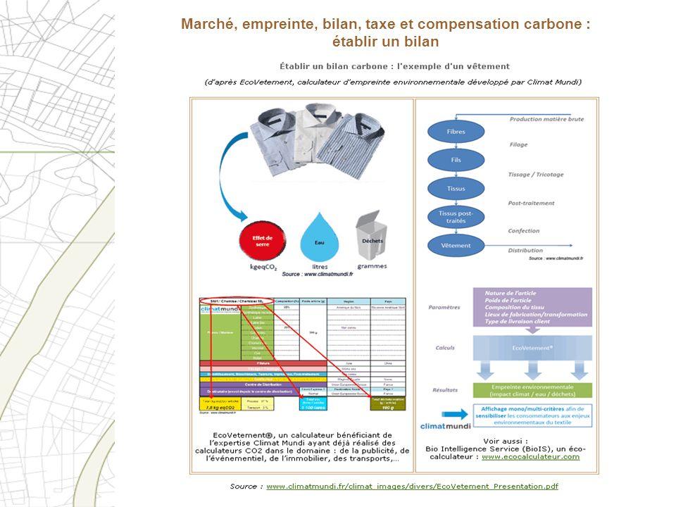 Marché, empreinte, bilan, taxe et compensation carbone : établir un bilan