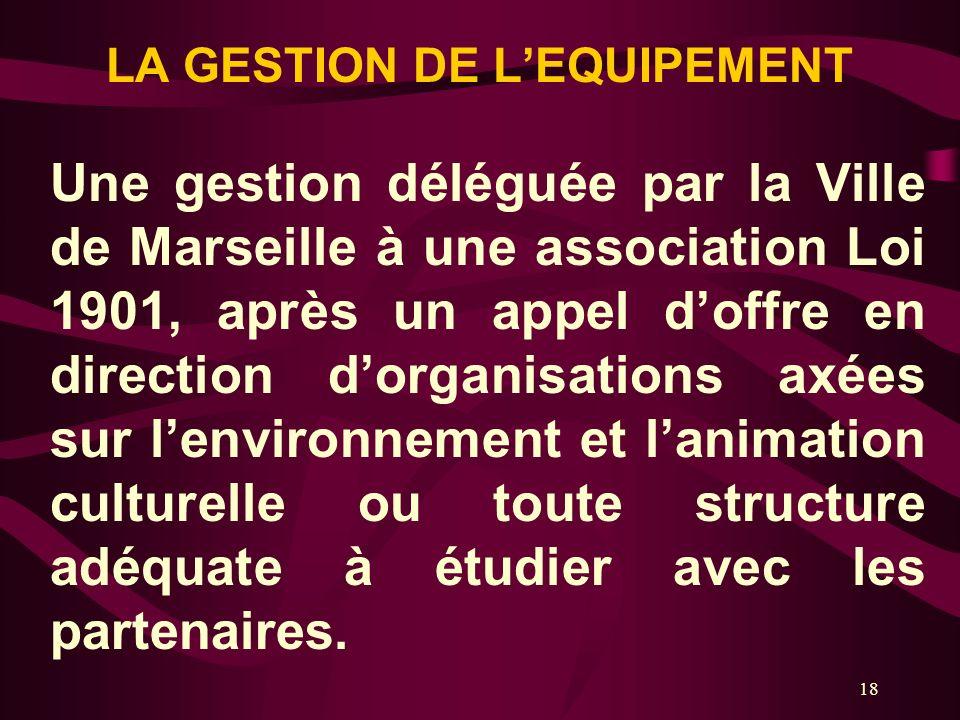 18 LA GESTION DE LEQUIPEMENT Une gestion déléguée par la Ville de Marseille à une association Loi 1901, après un appel doffre en direction dorganisati