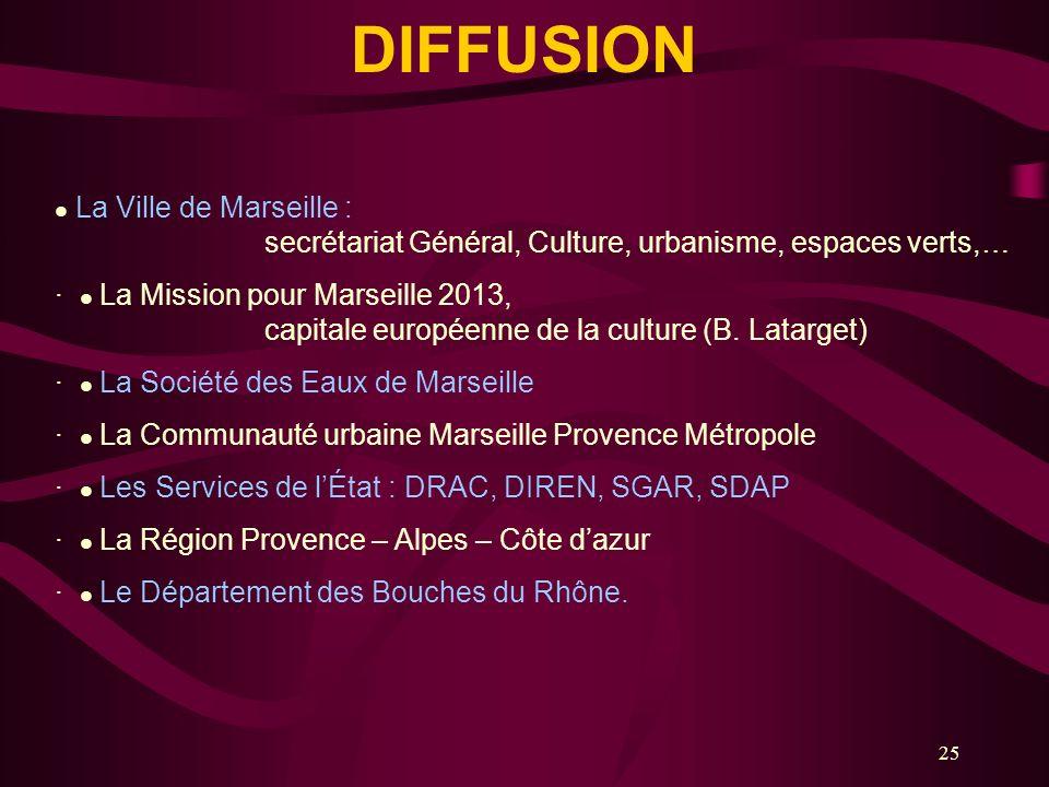 25 DIFFUSION La Ville de Marseille : secrétariat Général, Culture, urbanisme, espaces verts,… · La Mission pour Marseille 2013, capitale européenne de