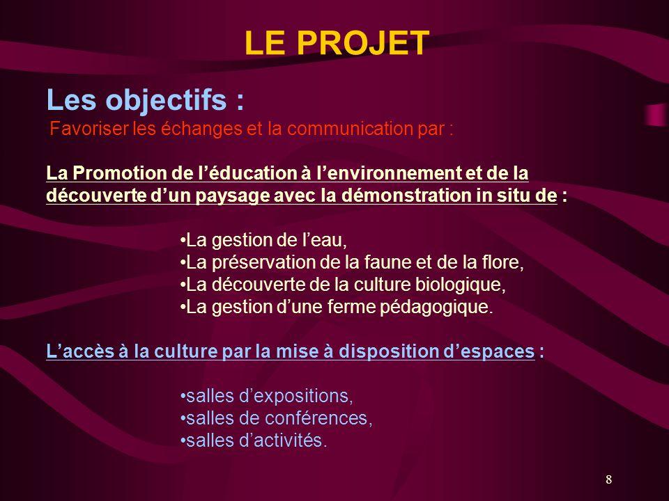 9 LE CONTEXTE La propriété Montgolfier fait partie de la ZAC des Hauts de Sainte Marthe.