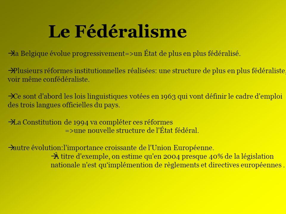 Le Fédéralisme la Belgique évolue progressivement=>un État de plus en plus fédéralisé. Plusieurs réformes institutionnelles réalisées: une structure d