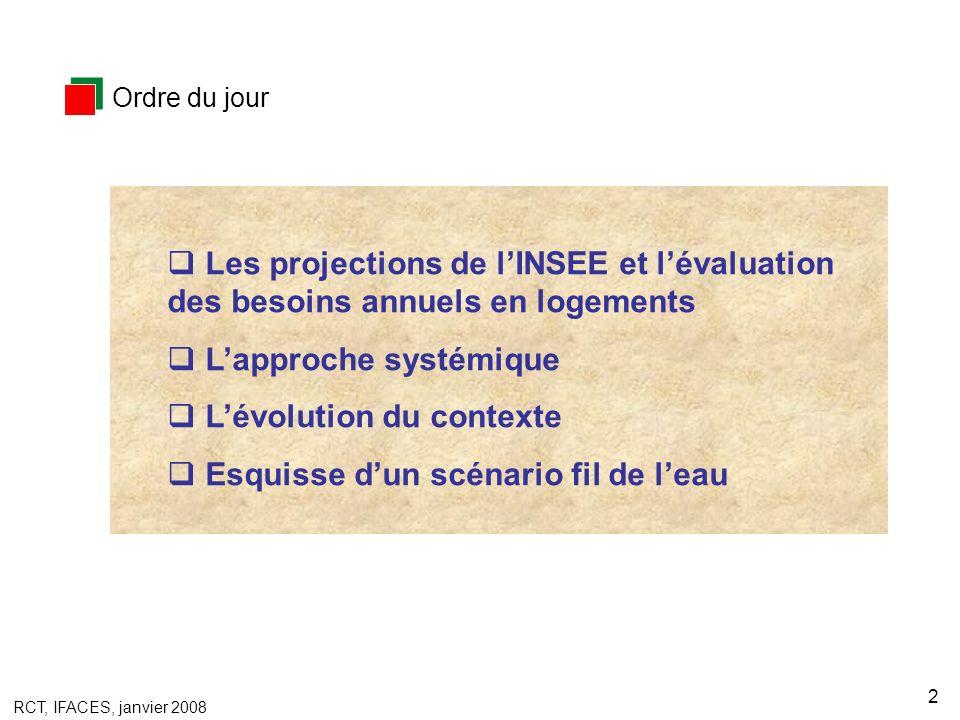 RCT, IFACES, janvier 2008 2 Les projections de lINSEE et lévaluation des besoins annuels en logements Lapproche systémique Lévolution du contexte Esqu